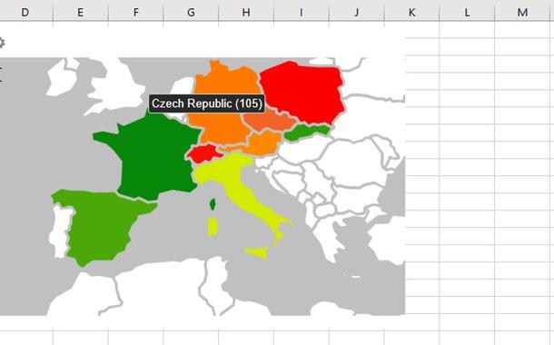Excel pro labužníky (jeden den)